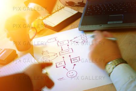 Företagare planerar